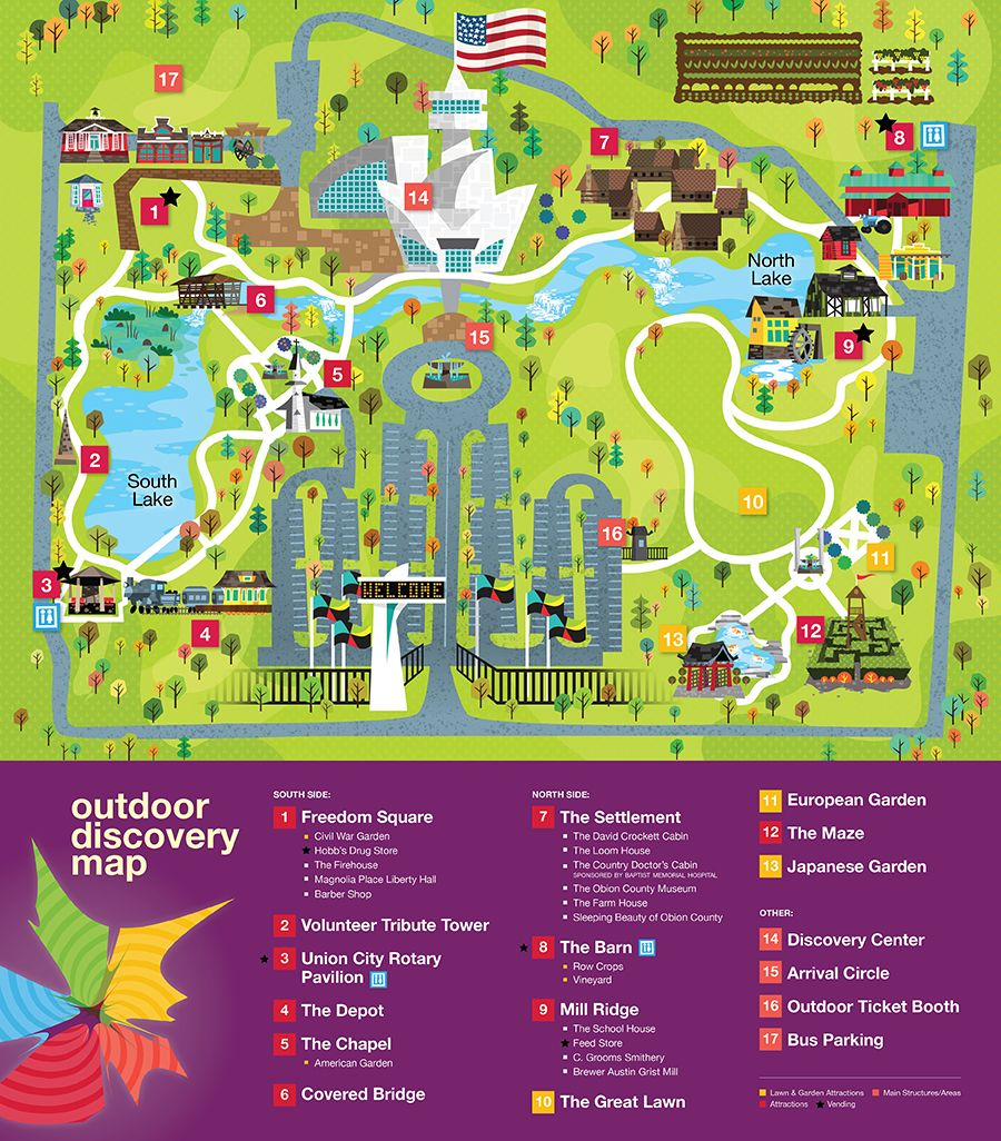 Discovery Park Of America Tennessee Road Trip Summer Field Trips Day Trips