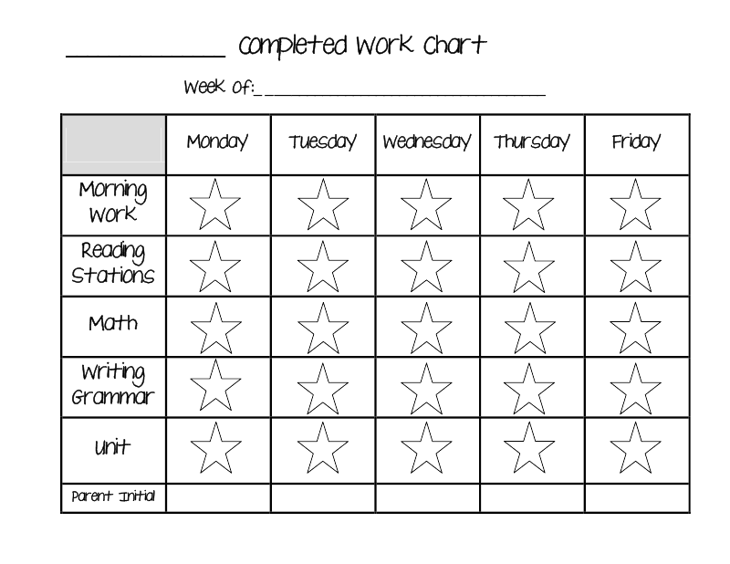 graphic relating to Printable Behavior Charts for Teachers called Editable Behaviors Charts blank every day patterns each day