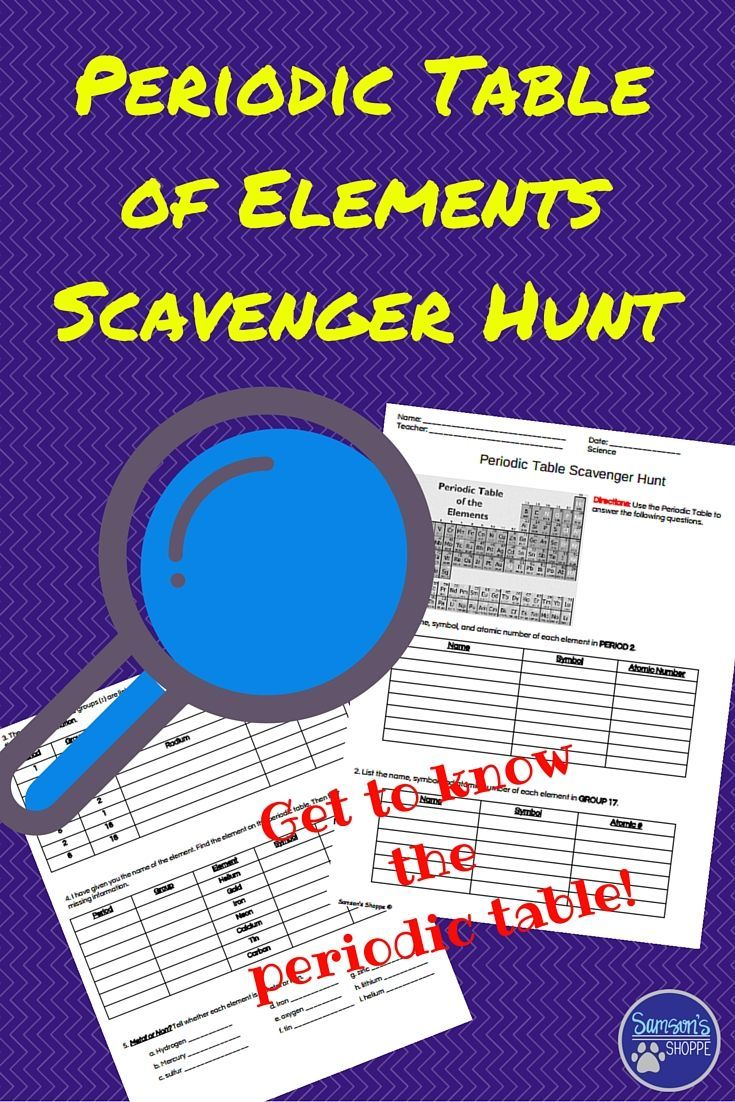 Periodic table of elements scavenger hunt review game activity urtaz Image collections