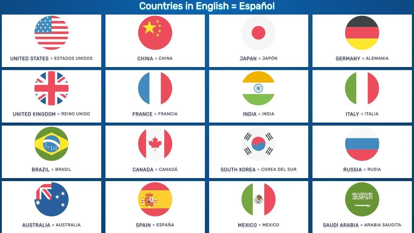 Paises En Ingles America Europa Asia Africa Y Oceania