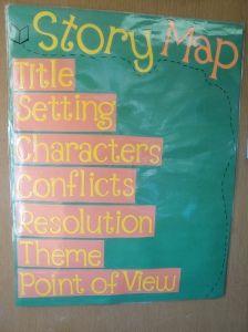 Fun In Fifth Grade At Jcs Elements Of Literature Story Map Third Grade Ela