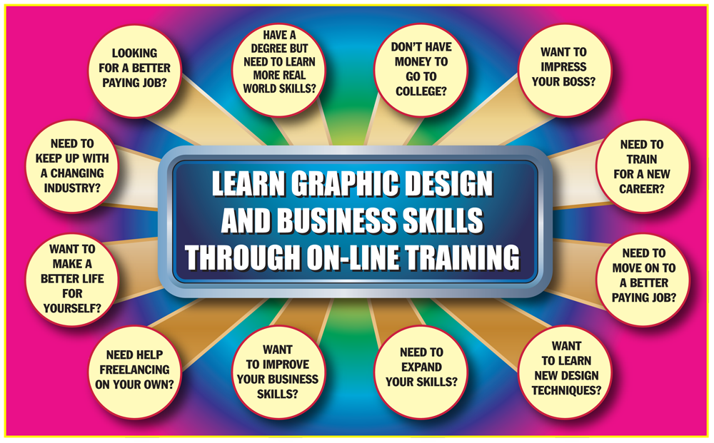 Graphic Design Infographic How Online Learning Can Help Graphic