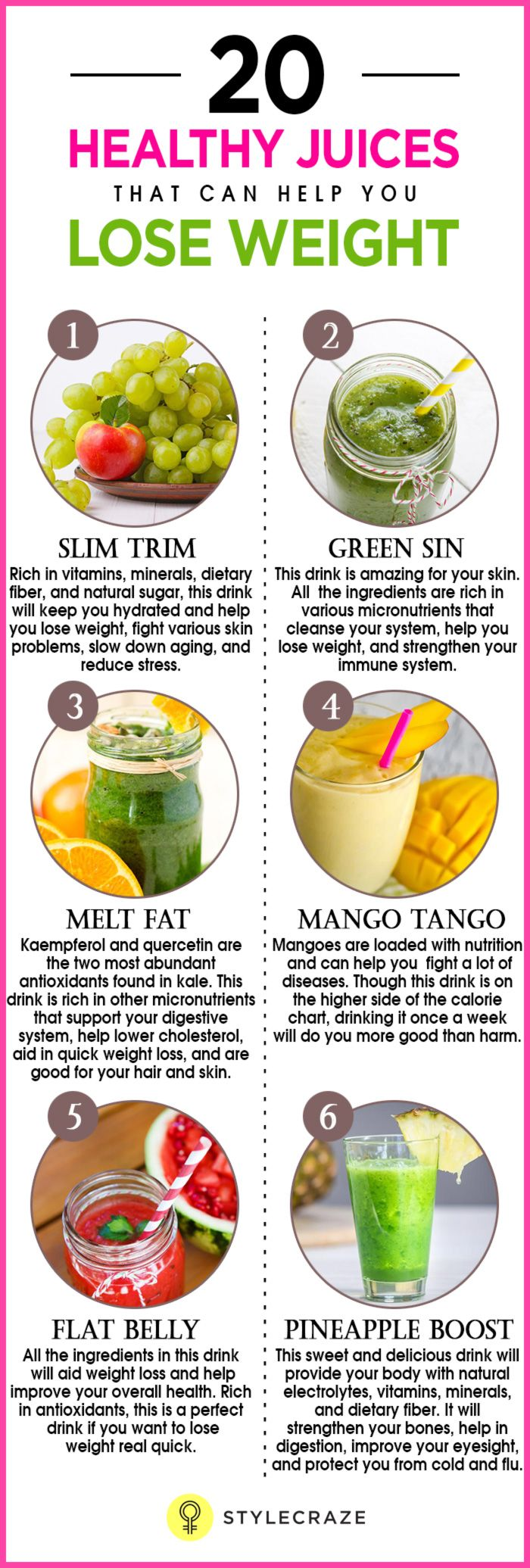 20 healthy juices that can help you lose weight | intense workout