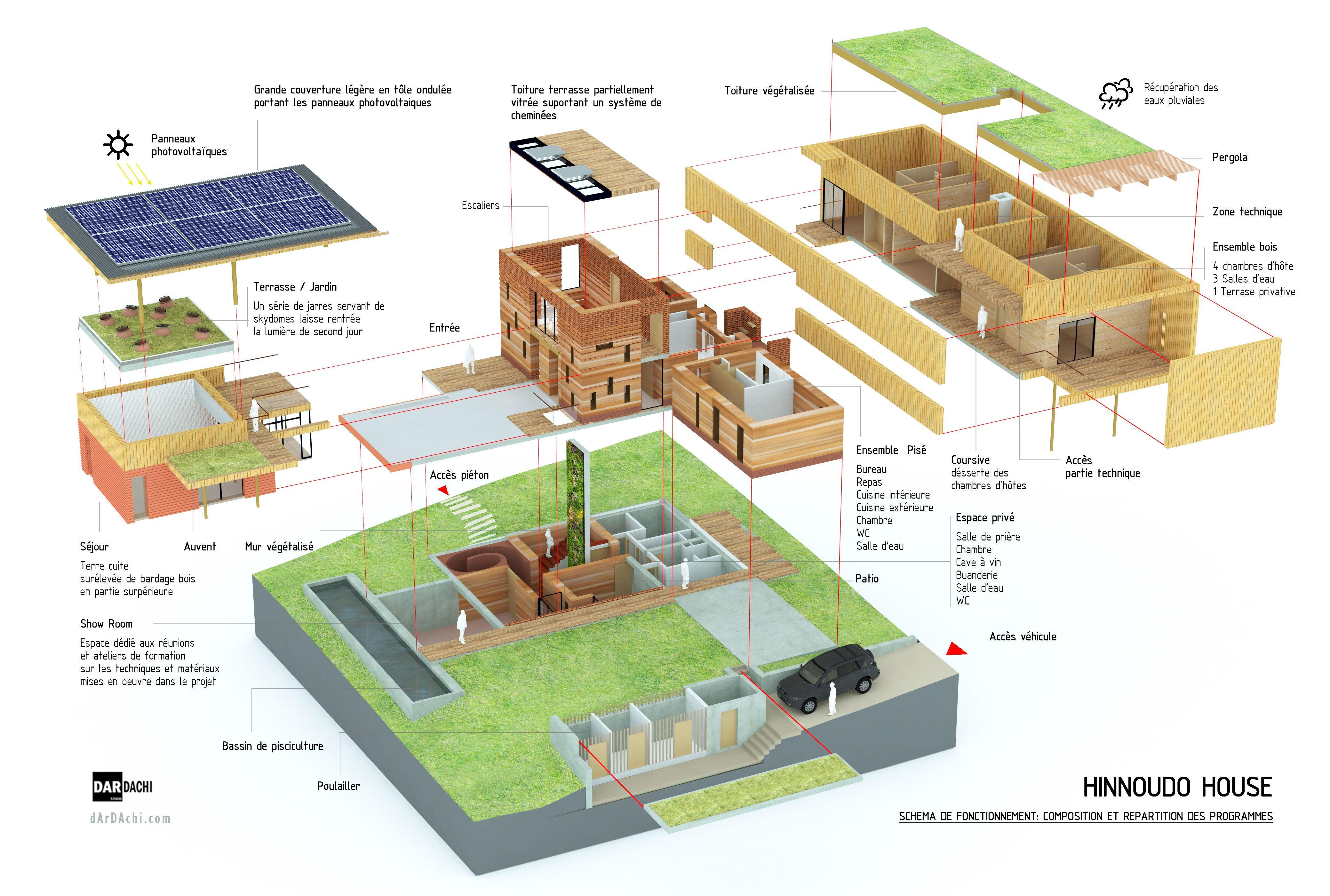 Epingle Sur Architectural Design