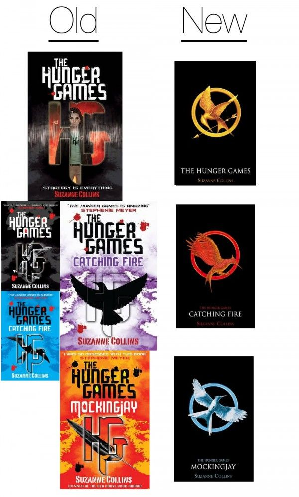 the hunger games chapter titles
