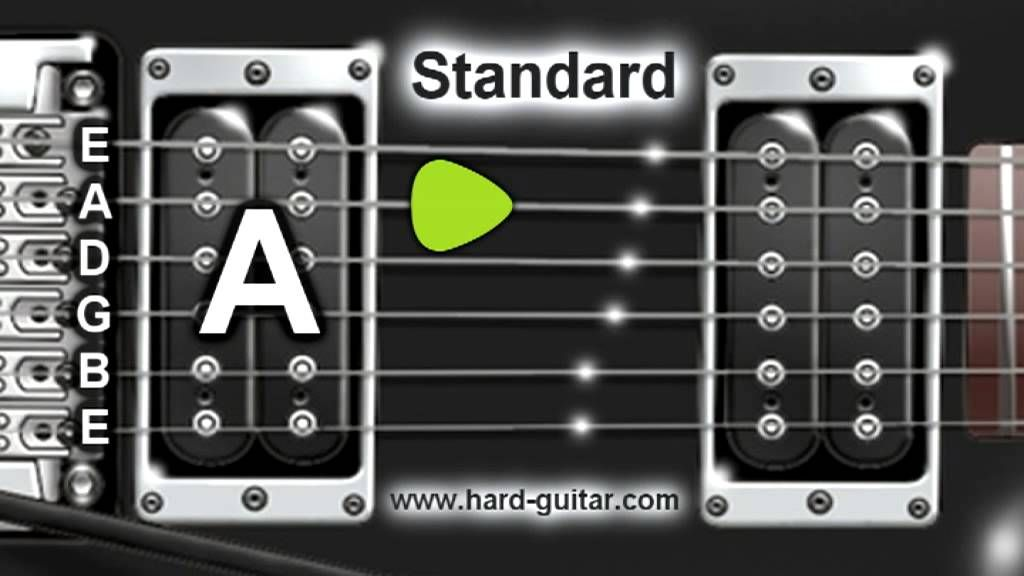 Best Online Guitar Tuner E Standard Tuning E A D G B E Guitar Tuners Online Guitar Lessons Ukulele Lesson