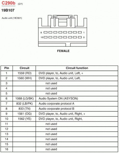 2004 Ford Explorer Stereo Wiring Diagram