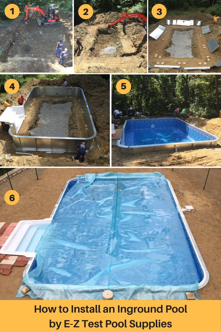 Ever Wonder What Goes Into Installing An Inground Pool Here You Can See A Behind The Scenes Look At Our Process For I Pool Liners Pool Supplies Inground Pools
