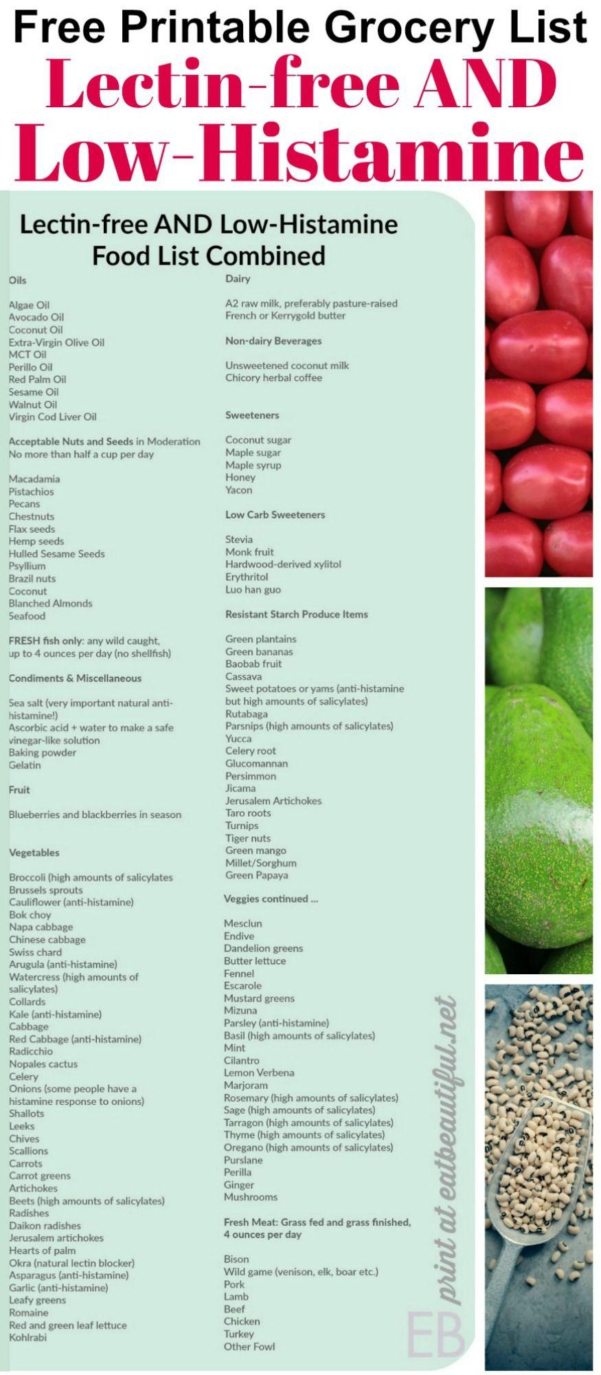 Forbidden foods Dr Gundry Lectins pinterestcom