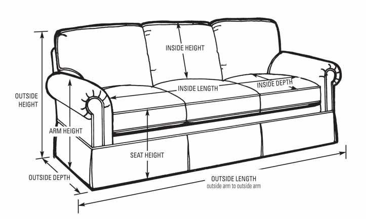 Measuring Upholstery 101 Part 2 Sofa Kovi Large Throws For
