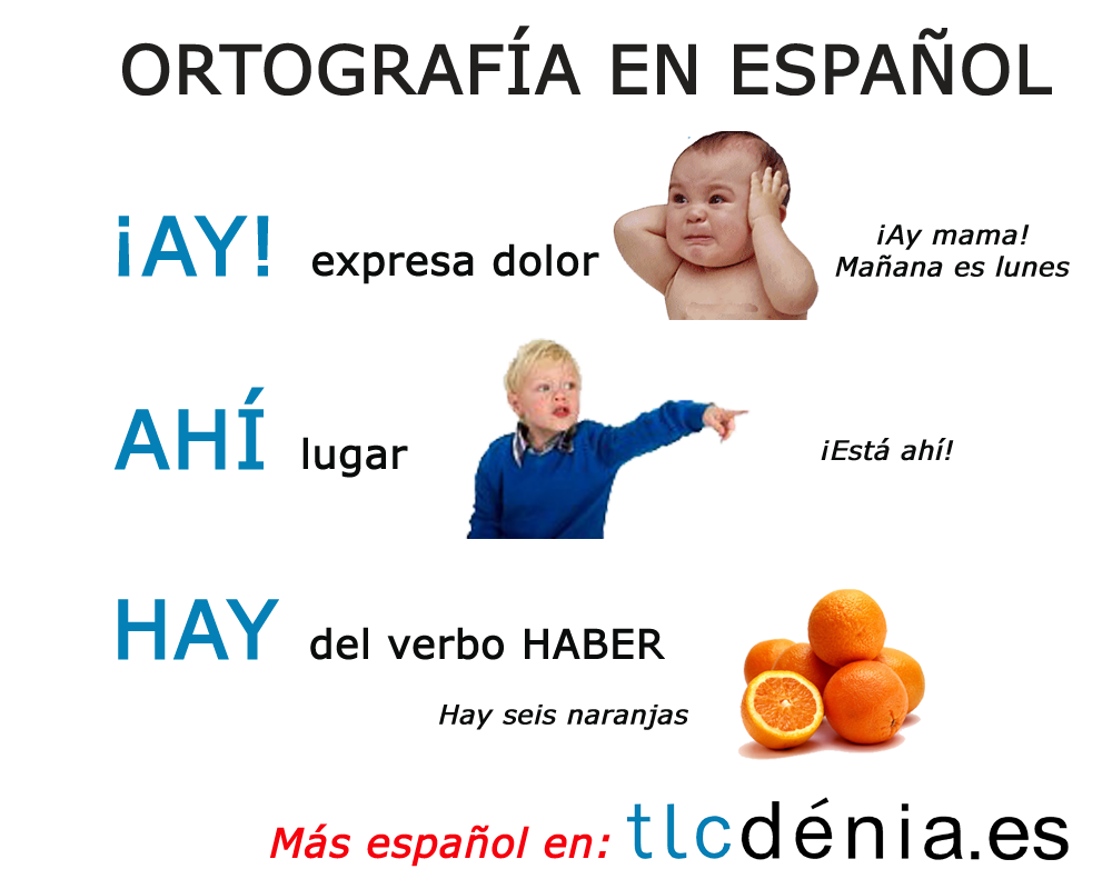Gramática Y Ortografía En Español Diferencias Entre Ay Ahí Y Hay Spanish Grammar Espagnol Apprendre