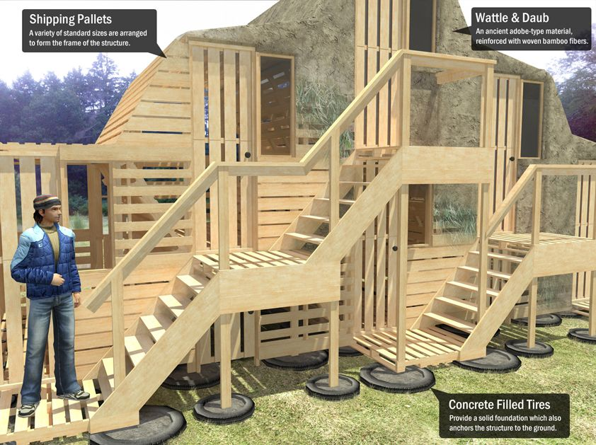 17 Best 1000 images about houses out of pallets on Pinterest Bar