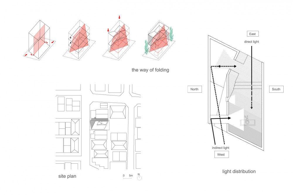 house folded. alphaville architects. osaka, japan. archdaily.
