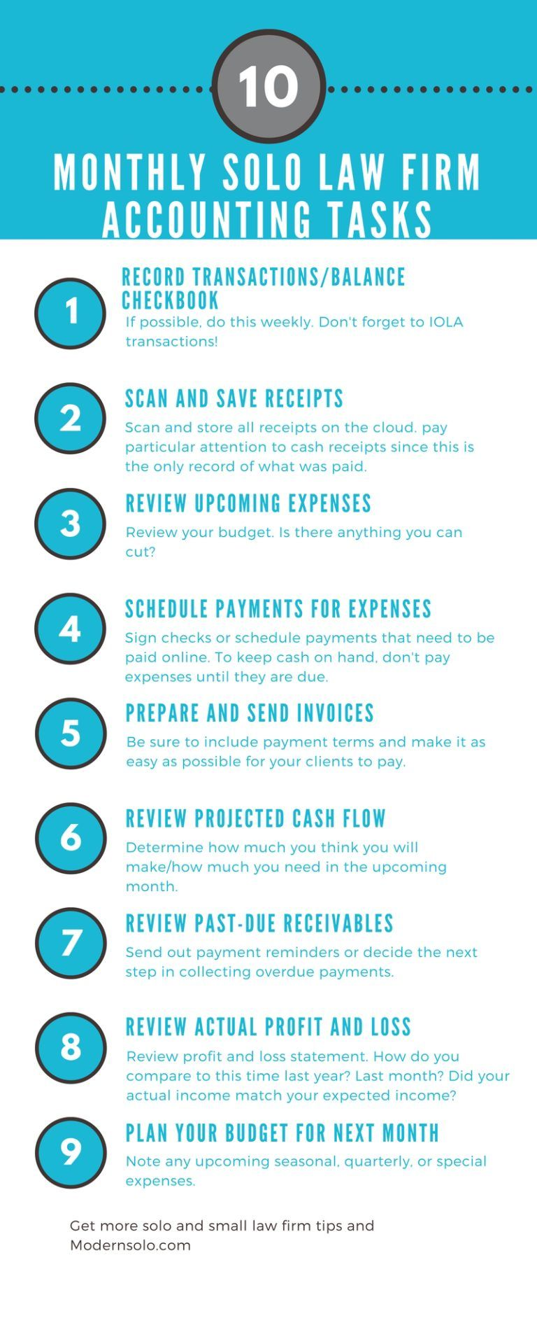 MONTHLY SOLO LAW FIRM ACCOUNTING (Infographic) - Modern Solo