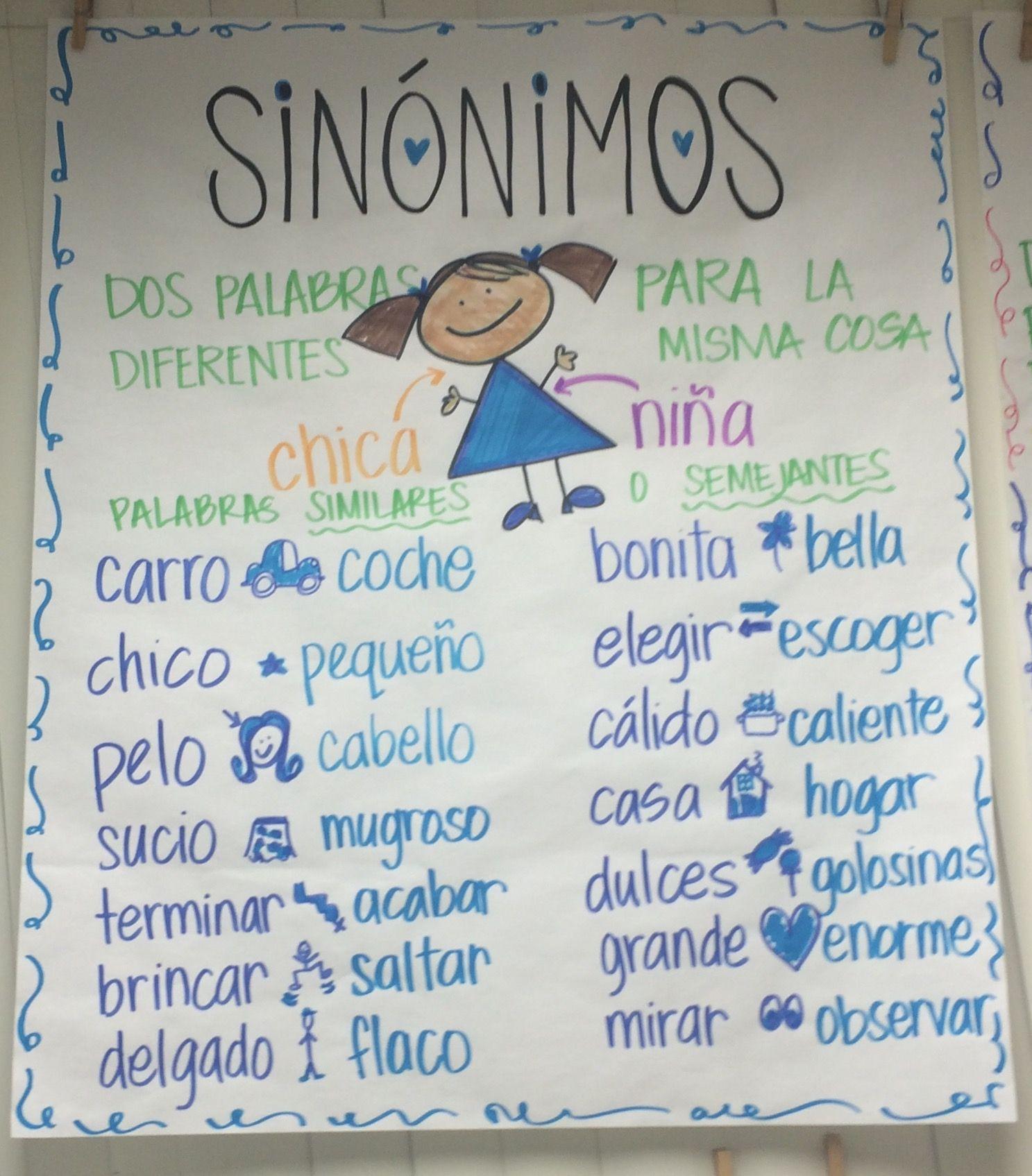 Pin De Cynthia En Espanol Sinonimos Y Antonimos Educacion Bilingue Modalidades De Lectura