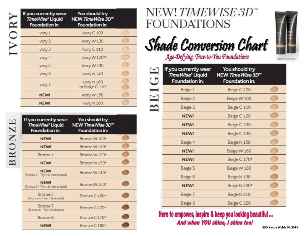 Mary Kay Foundation Color Conversion