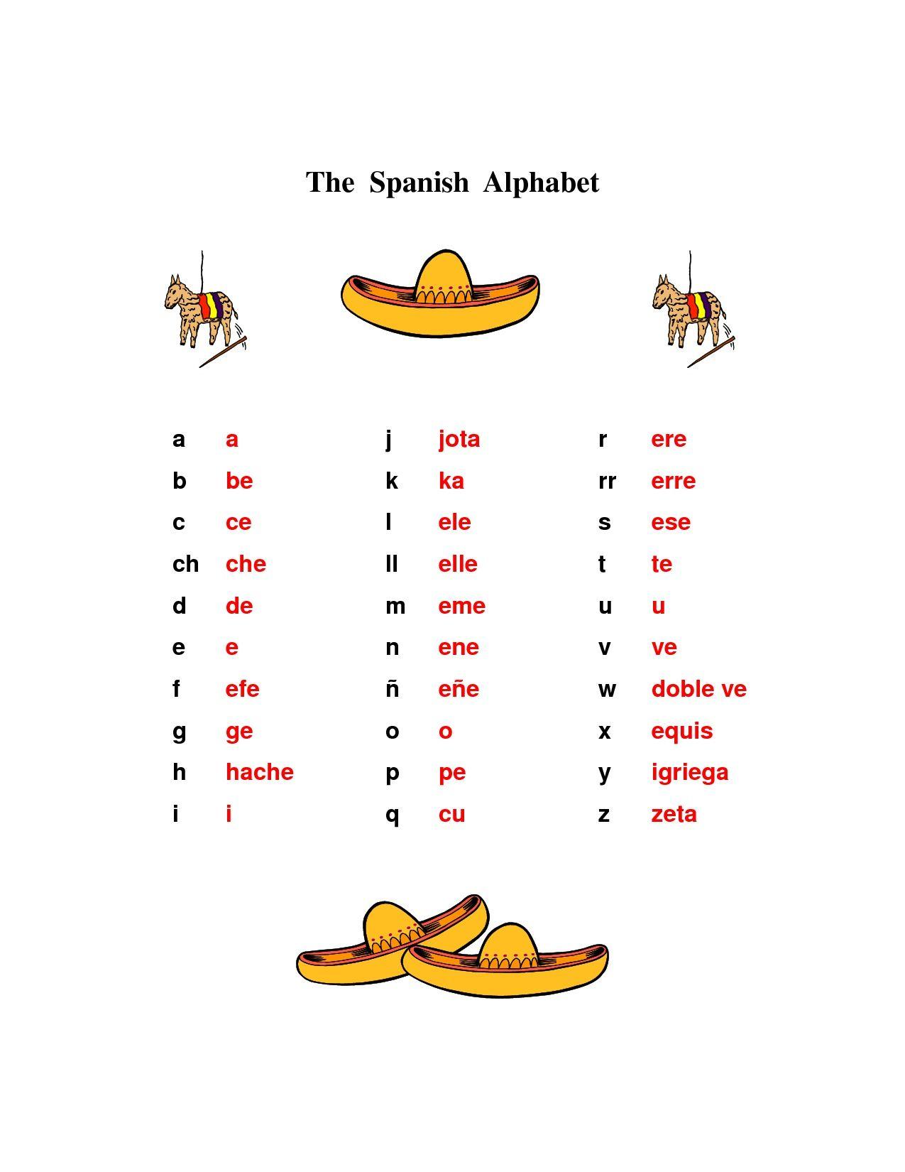 Mexican | Mexico inspired | Spanish alphabet, Spanish