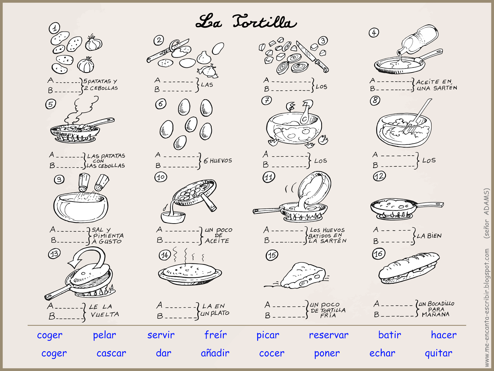 Como Hacer La Tortilla Espanola Writing Or Speaking Activity For La Comida