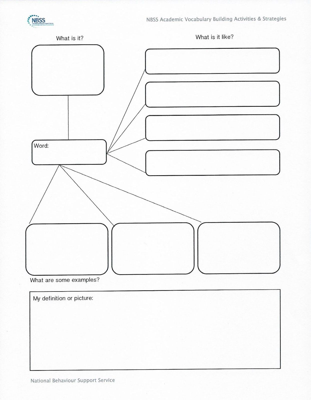Worksheet Activities To Improve Vocabulary 1000 images about word nerd on pinterest graphic organizers interactive science notebooks and charts