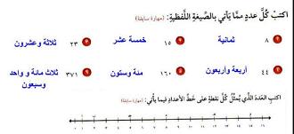 حل مادة رياضيات درس القيمه المنزليه من 1 4 صف خامس إبتدائي الفصل الدراسي الاول Math Math Equations