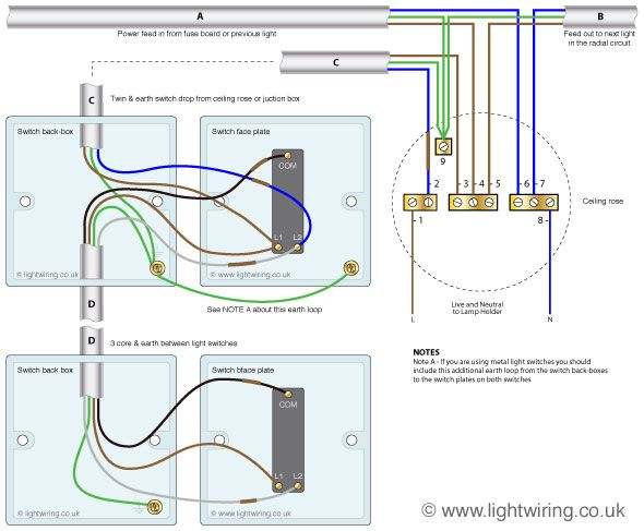 Two Way Light Switching 3 Wire System New Harmonised Cable Colours Showing Switch And Ceiling Light Switch Wiring Lighting Diagram Electrical Switch Wiring