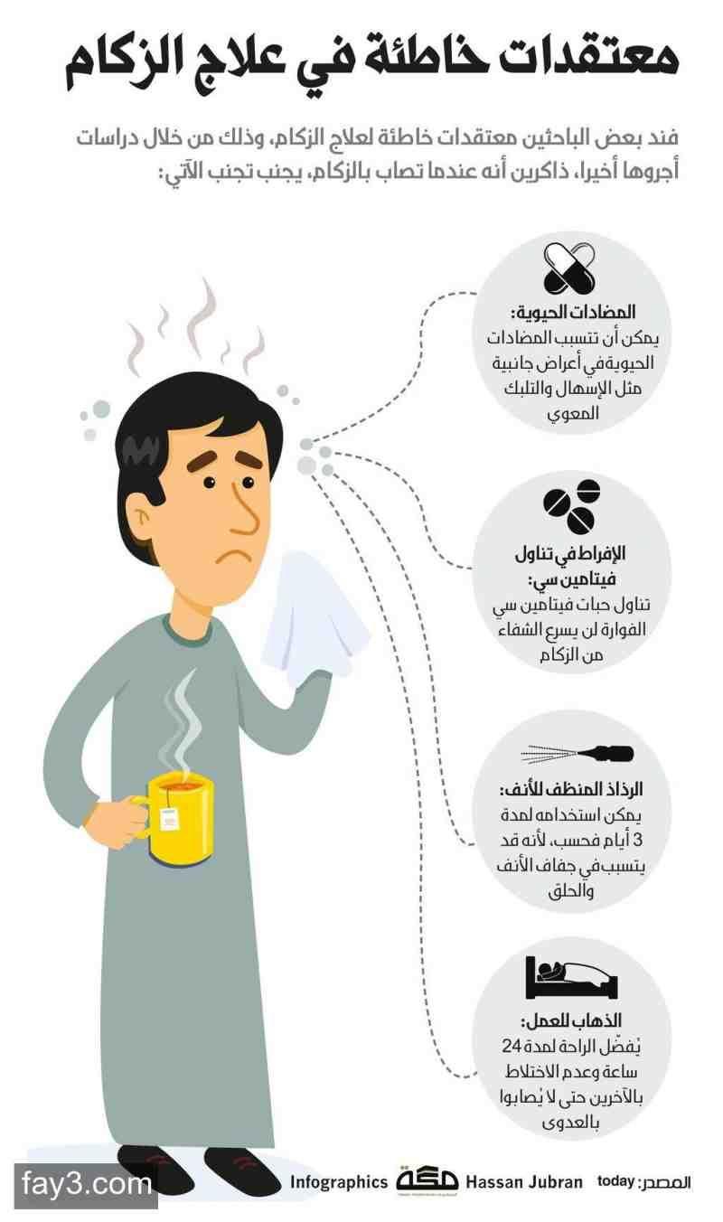 معتقدات خاطئة عن علاج الزكام انفوجرافيك صحة Bible School Crafts Medical Technology Health Info