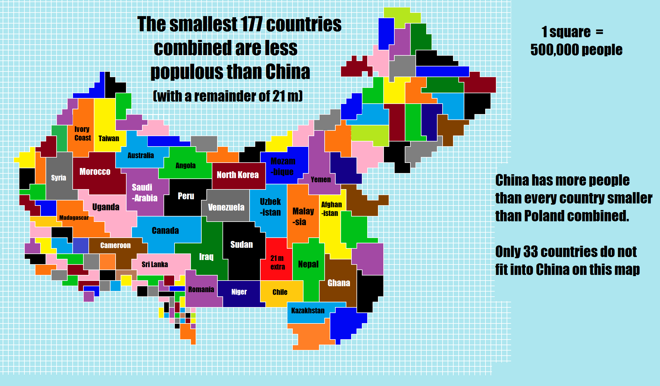 China S Population Compared To The World S Smallest Countries Learn More Brilliant Maps