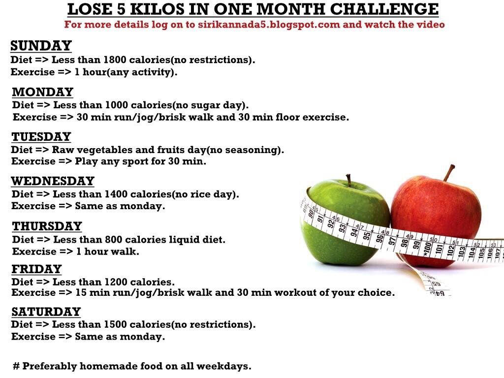 strict diet to lose weight in 1 month