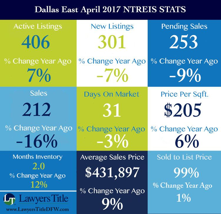 Pin by Ruth Darling on Toyota Moves to Plano Dfw real