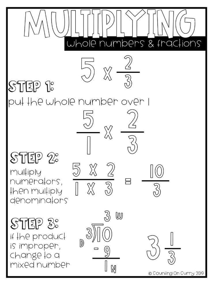 5th Grade Math Anchor Charts Growing Bundle Math Anchor Charts Multiplying Fractions 5th Grade Math