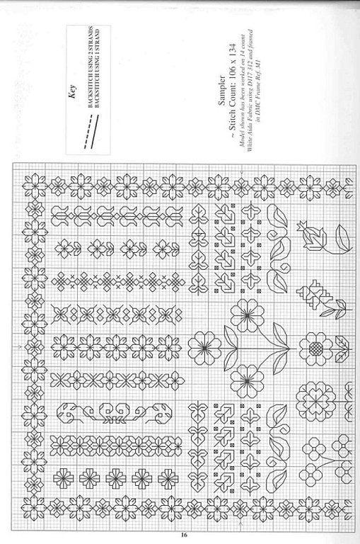 BLACKWORK-esquemas | Aprender manualidades es facilisimo.com