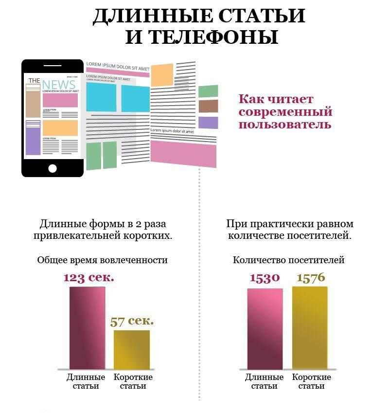 Интернет реклама блог посетителей сайта например клики поэтому такая реклама эффективнее дешевле своего