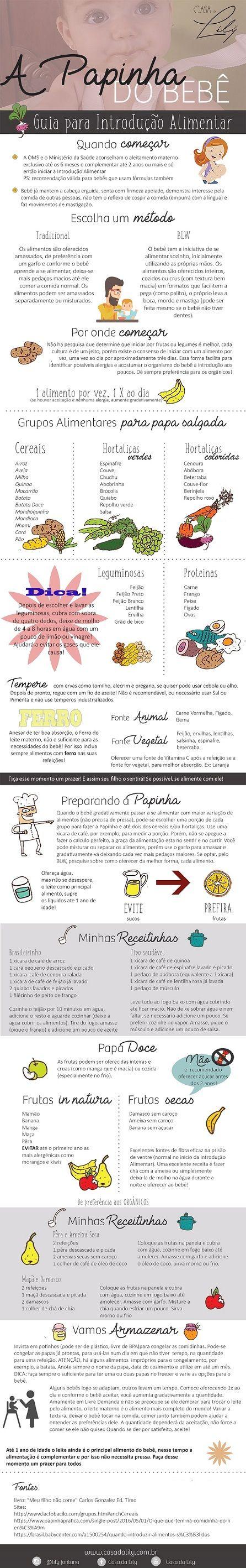 Infografico Papinha Do Bebe Um Guia Para A Introducao Alimentar