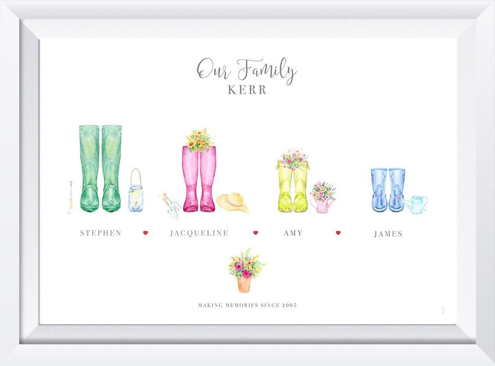 Welly Boot Print Family Established Sign Family Wellies Housewarming Gift