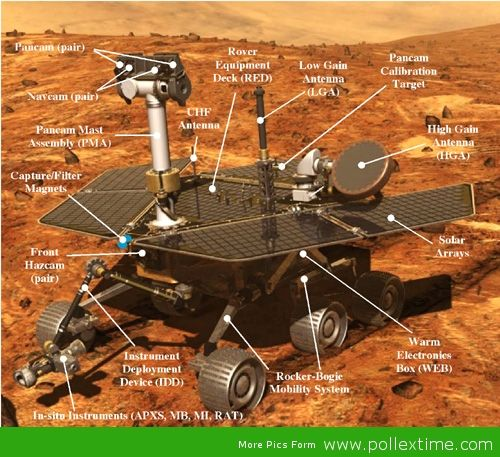 Ten Years on Mars for NASA Rovers Spirit and Opportunity