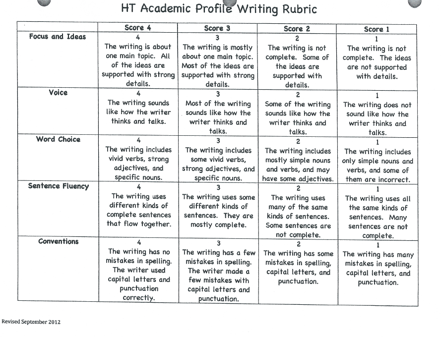 High School Writing Rubric   Google Search  Resume Rubric