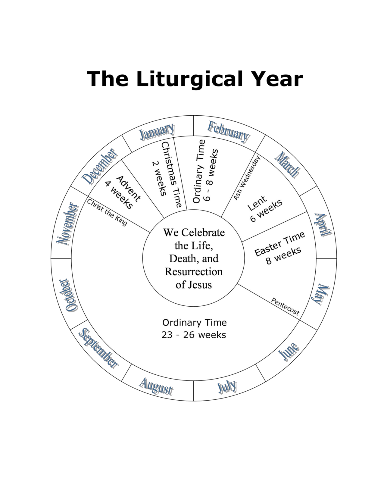 liturgical year coloring page catholic and religious pinterest