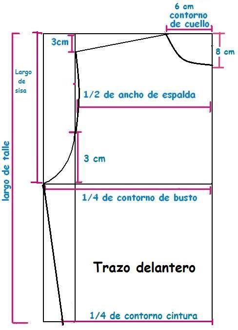 481f992cfe Mi espacio D.I.Y.  Como elaborar el patrón de blusa básica