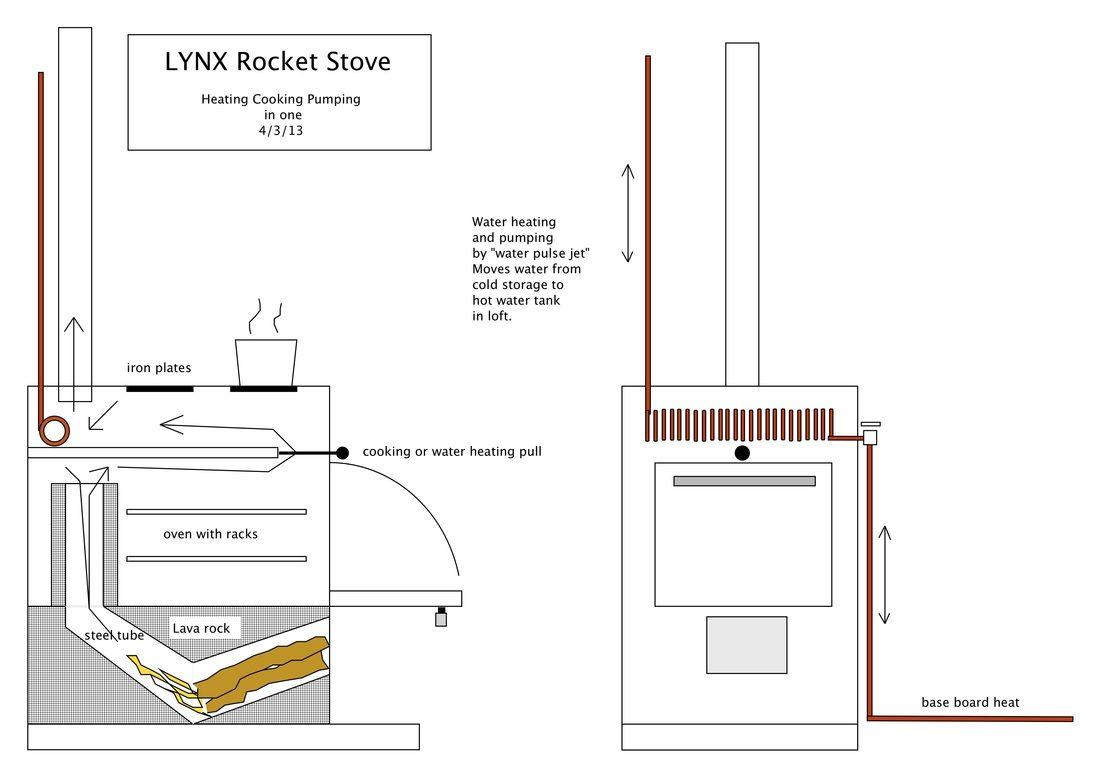 Off Grid Living Rocket Stoves Off Grid Living Stove