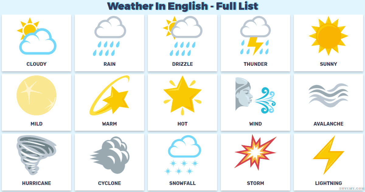 Weather in English in complete list with images - Vocabulary of the Weather and climate in English for children. | Weather in english, Weather and climate, Weather