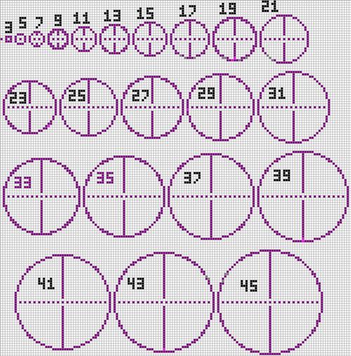 Circle Chart Minecraft circles Minecraft castle Minecraft