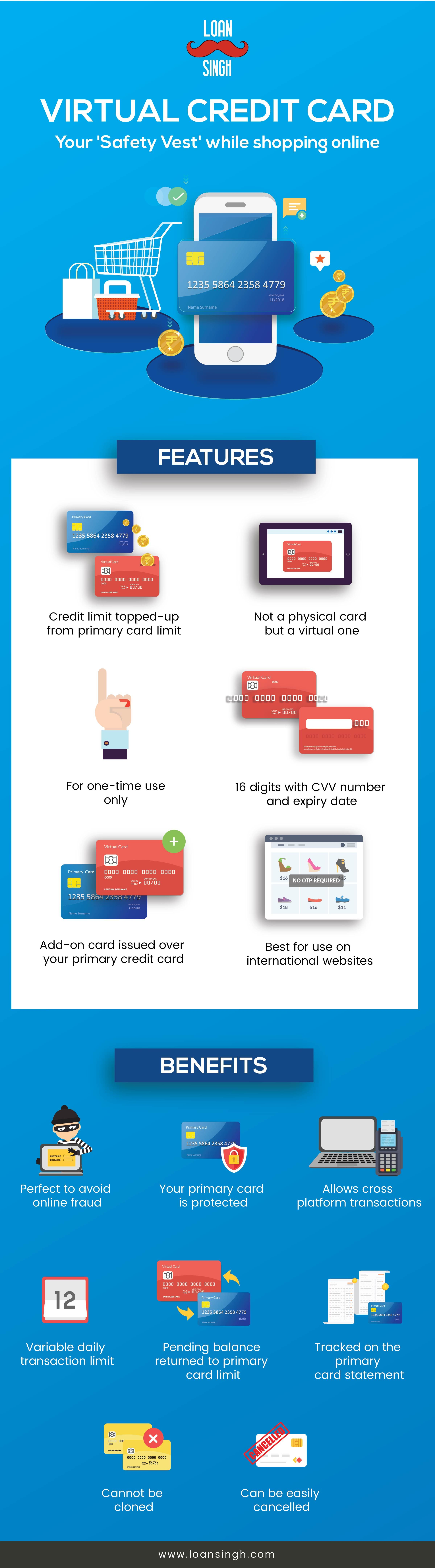 Loan Singh Is A Digital Lending Platform That Provides Small Loans Cheap Loans Quick Loan Best Personal Loan Personal Loans Virtual Credit Card Medical Loans