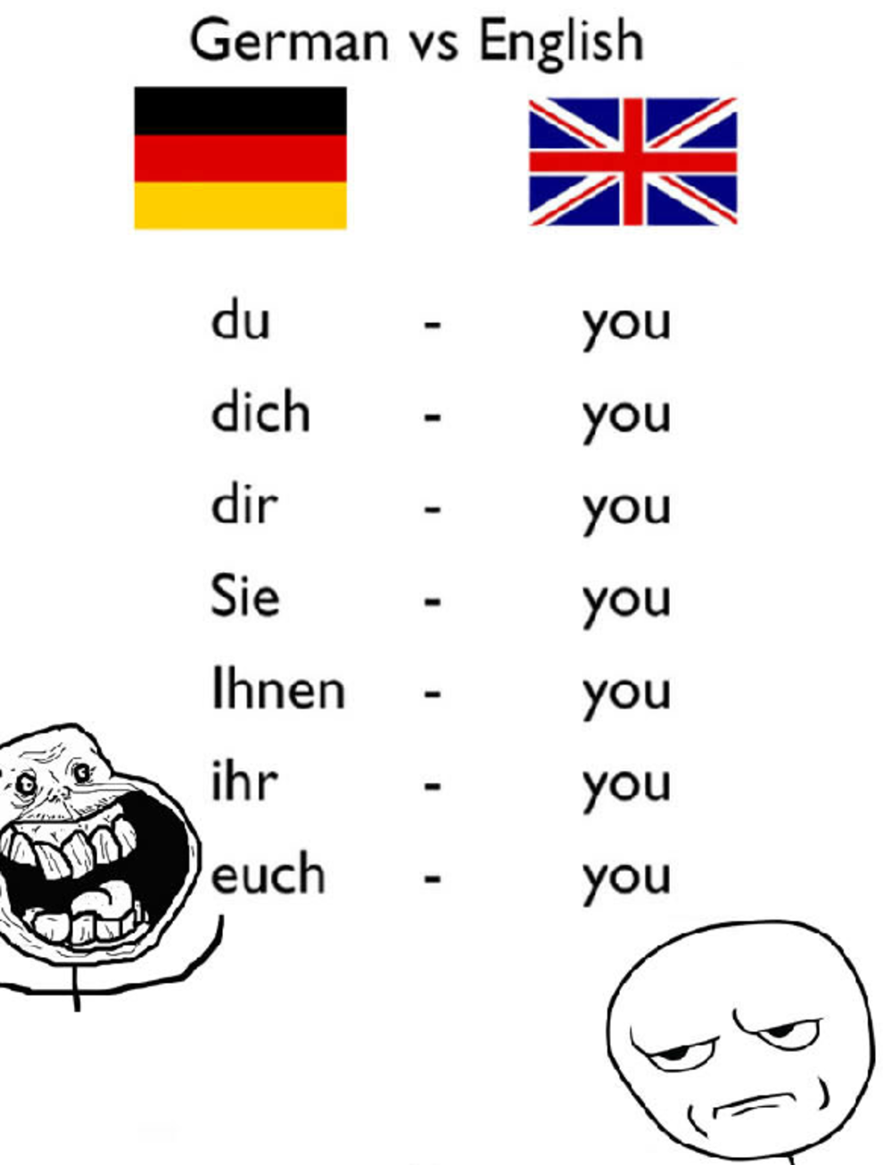 27 Times The German Language Had To Explain Itself To The Rest Of The World Humor Deutsch German Humor Language Jokes