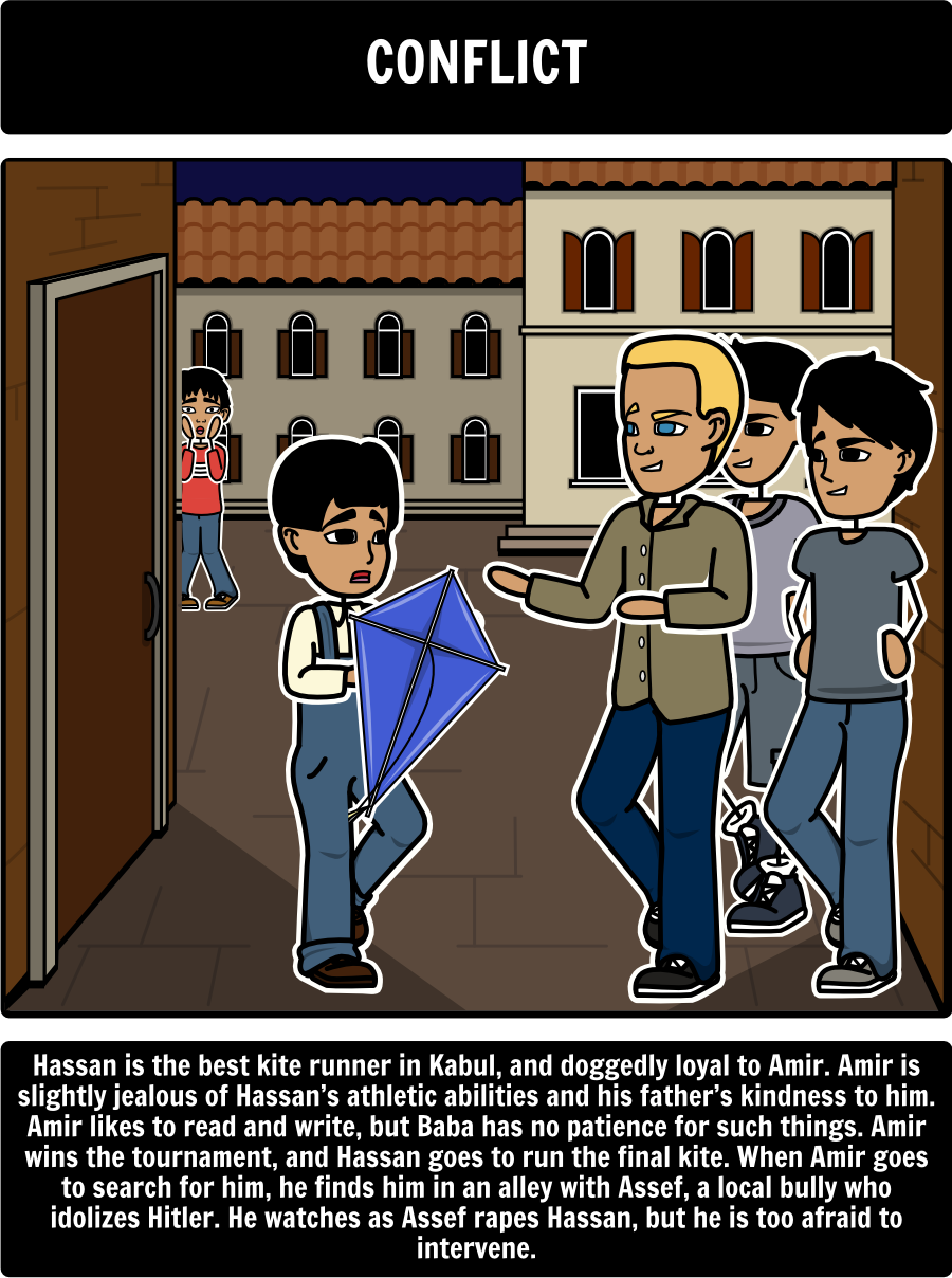 The Kite Runner By Khaled Hosseini Plot Diagram In This Activity Students Will Create Their Own The Kite Runner The Kite Runner Lesson Plans Teacher Guides