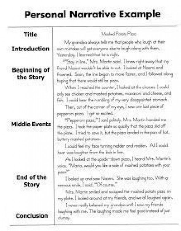 Essayhacks essayaboutlove essayaesthetic personal narrative essay