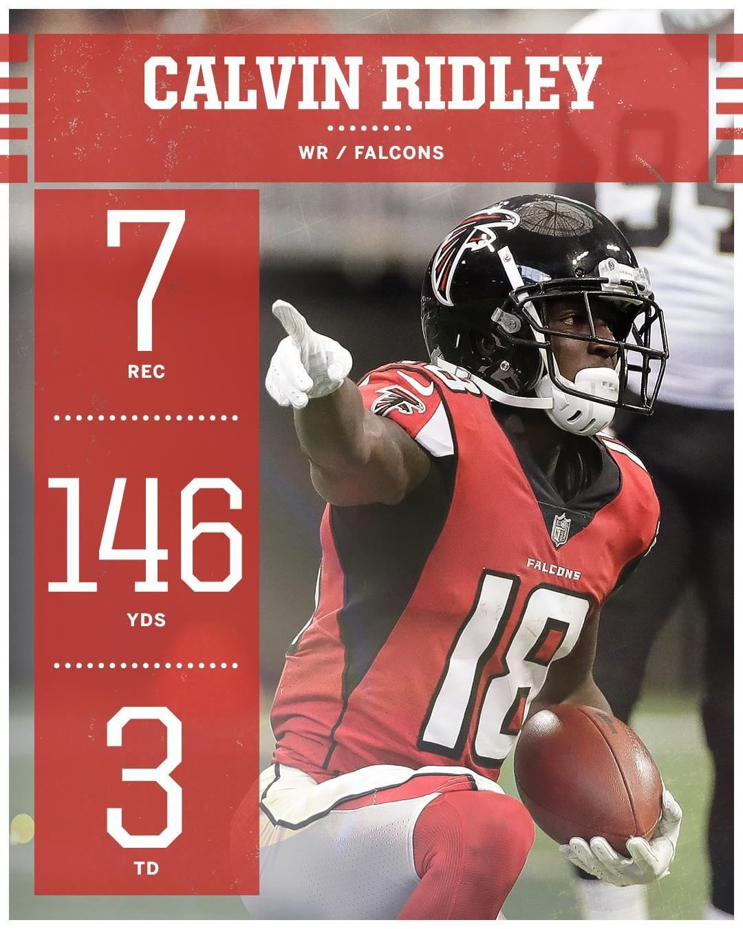 Nfl On Espn On Instagram Monster Day For Calvin Ridley Atlanta Falcons Football Atlanta Falcons Wallpaper Atlanta Falcons