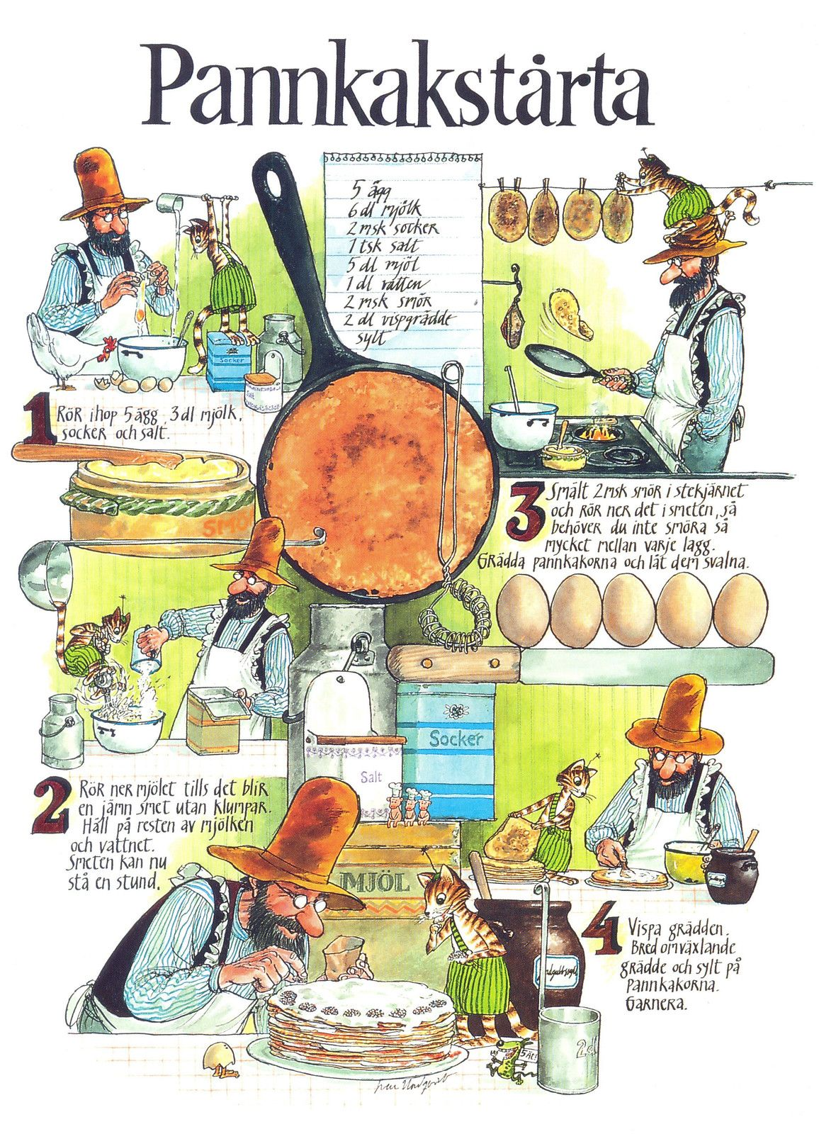 Pancake Cake Recipe From Pettson And Findus In 2020 Easy Banana