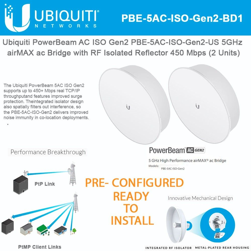 Ubiquiti Powerbeam Iso Gen2 Pbe 5ac Iso Gen2 Us 2 Pack 5ghz 802 11ac Airmax Bridge Pre Configured Isolated Reflector 45 Surge Protection Reflectors Radio Usa