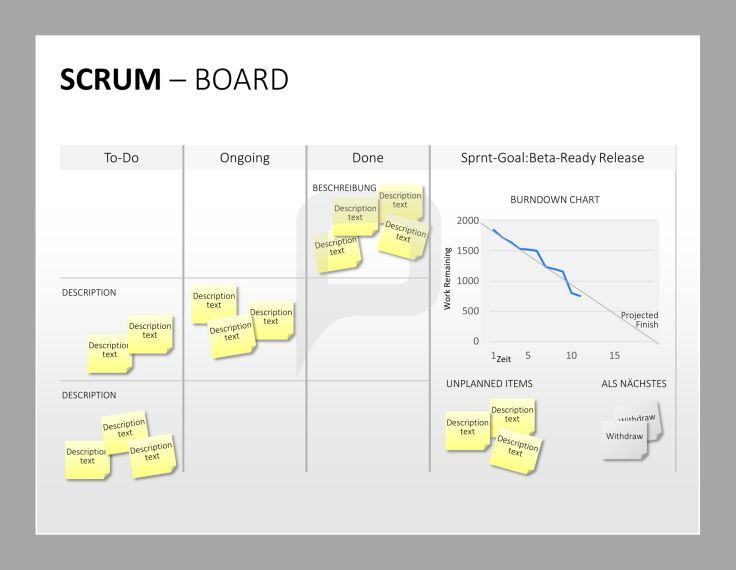 Professional Scrum PowerPoint Templates: You Can Also Include A Burndown  Chart On Your Scrum  Project Burndown Chart Template