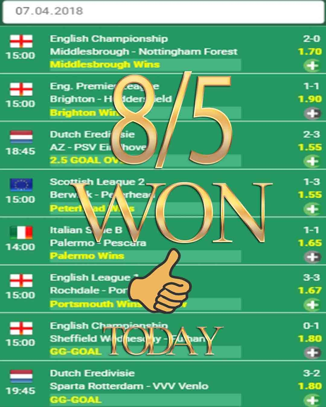 Betting Odds Today